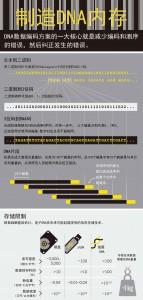 DNA如何儲存大數據?