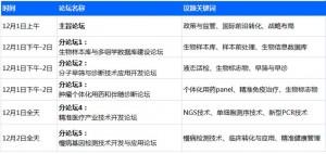 P4 China 2018 第三届国际精准医疗大会时间表
