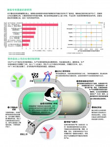 BRING ON THE BIOSIMILARS_页面_2