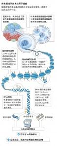 测序技术助力癌症表观组学研究1-1